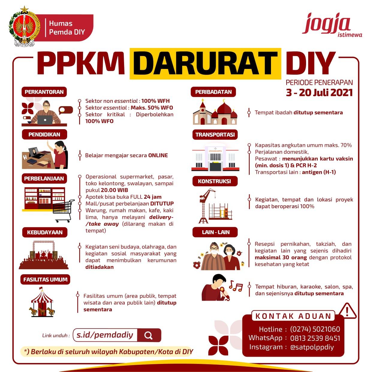 Pemerintah Kota Yogyakarta memberlakukan kebijakan PPKM darurat.